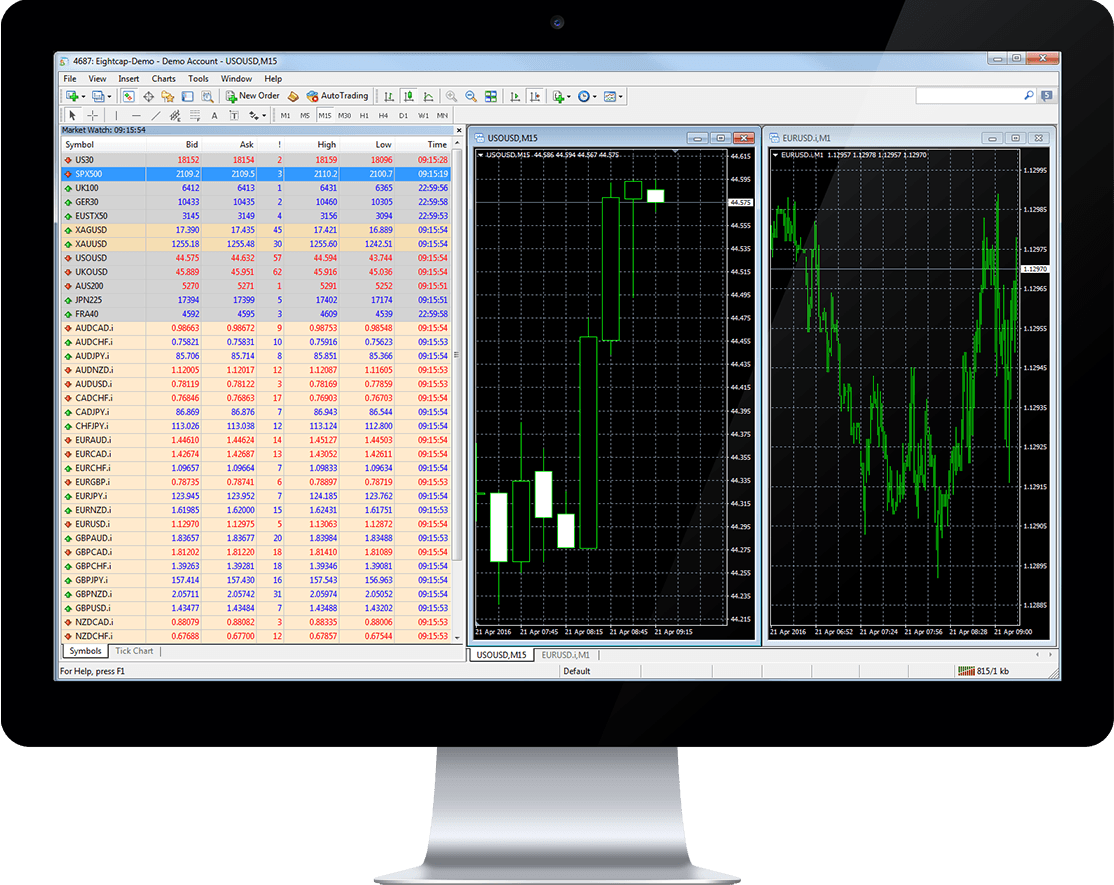 Raw Account >> EightCap: Australian Forex & CFD Regulated Broker