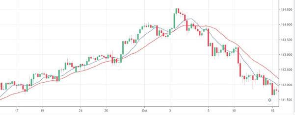 chart-001