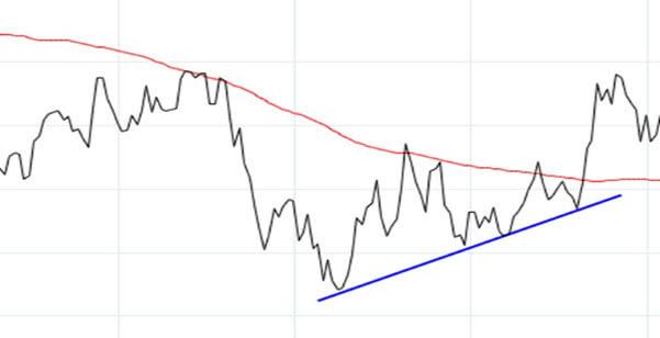 chart-091