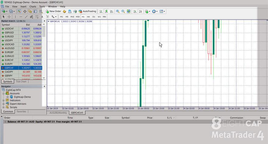 Screenshot of the Eightcap's MetaTrader 4 Windows app
