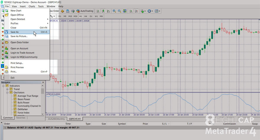 Screenshot of the Eightcap's MetaTrader 4 Windows app, 'File' menu opened with the 'Save As' option hovered