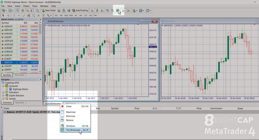 A screenshot showing how to arrange chart windows in tiles on MetaTrader4