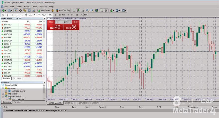 navigator_market_watch_layers_small_13