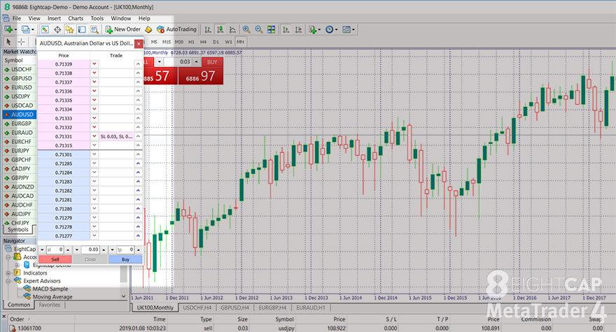 navigator_market_watch_layers_small_18