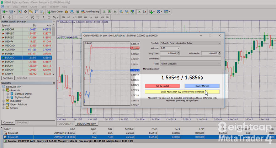 Closing an order through the Order window on MT4