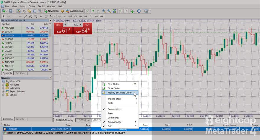 Modify or Delete Order option highlighted on a screenshot of Eightcap's MT4 platform
