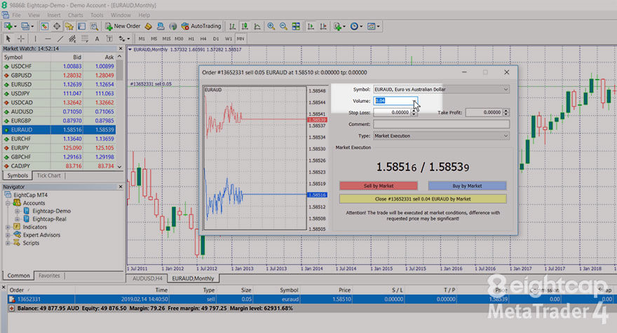 How to close out a partial forex trade