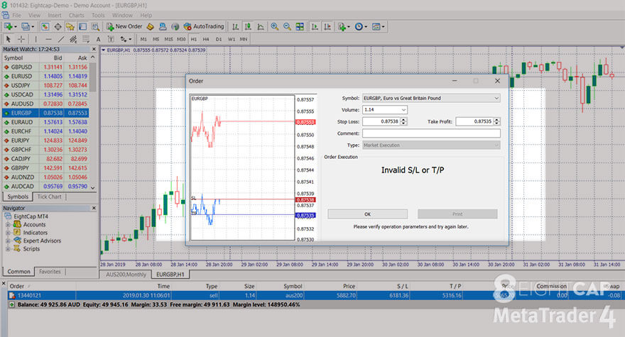 Order window on MetaTrader 4 with the Invalid S/L or T/P message