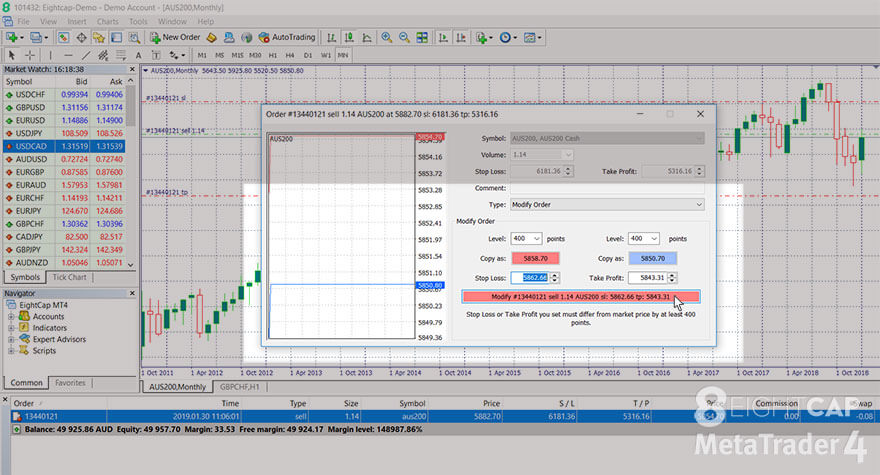 Eightcap How To Set Stop Loss Take Profit In Metatrader 4