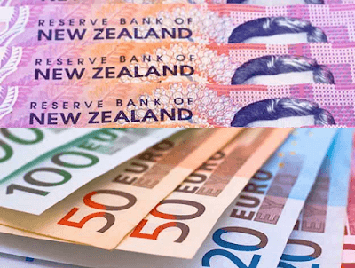 Market Update: EURNZD V-Reversal or Continuation?
