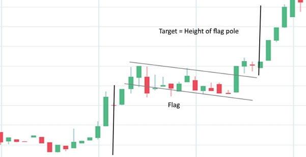 chart-05