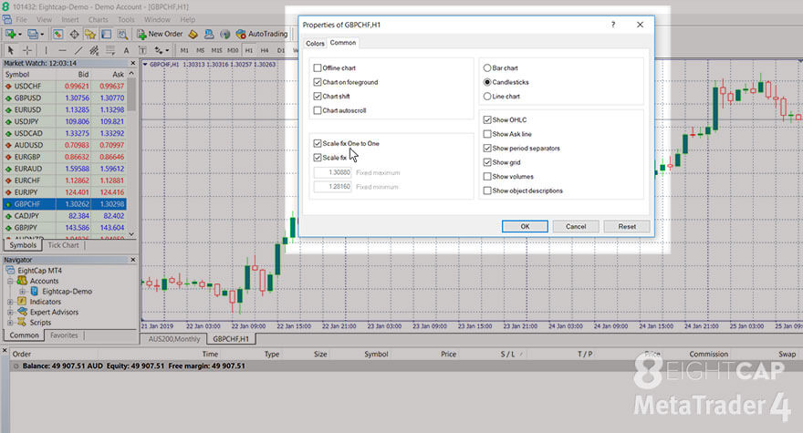manage-charts-mt4-10