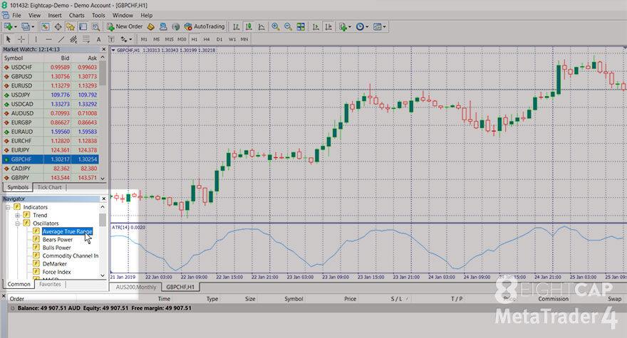 manage-charts-mt4-13