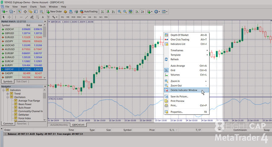 manage-charts-mt4-15