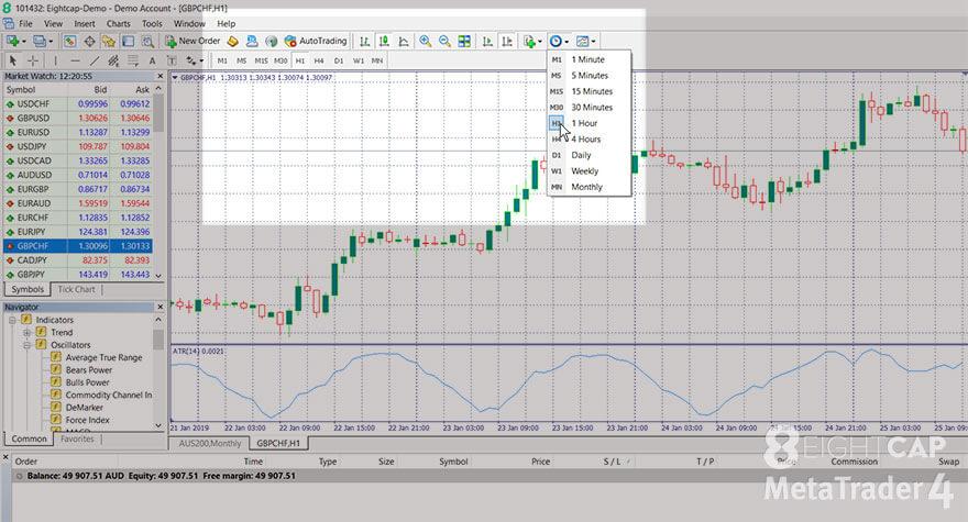 manage-charts-mt4-18