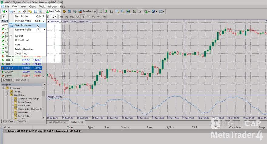 manage-charts-mt4-19