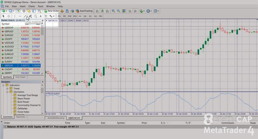 manage-charts-mt4-20