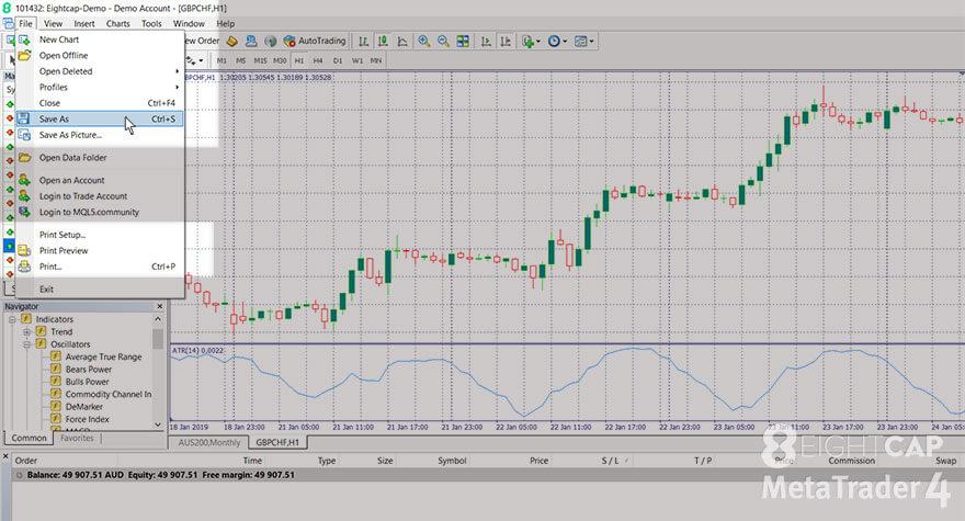 manage-charts-mt4-22
