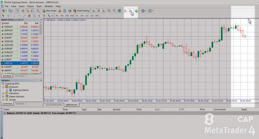 manage-charts-mt4-5
