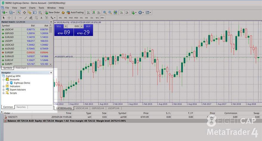 navigator_market_watch_layers_small_1