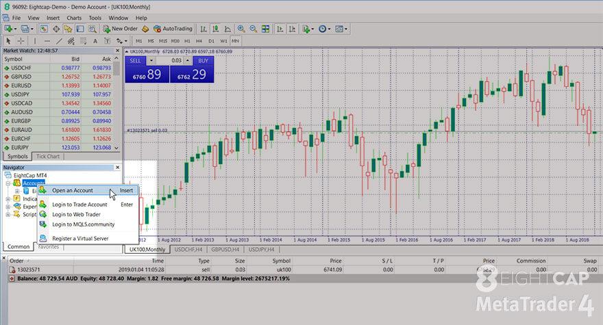Cara trading 15 menit option menggunakan sinyal trading dari grafik 5 menit