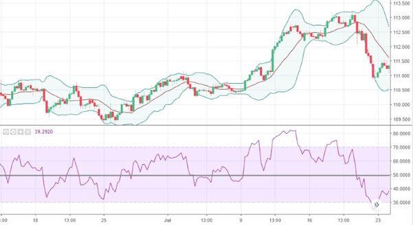 chart-002