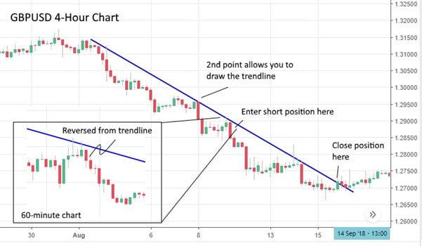 chart-08