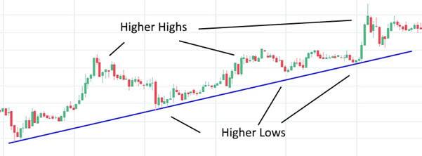 chart-093