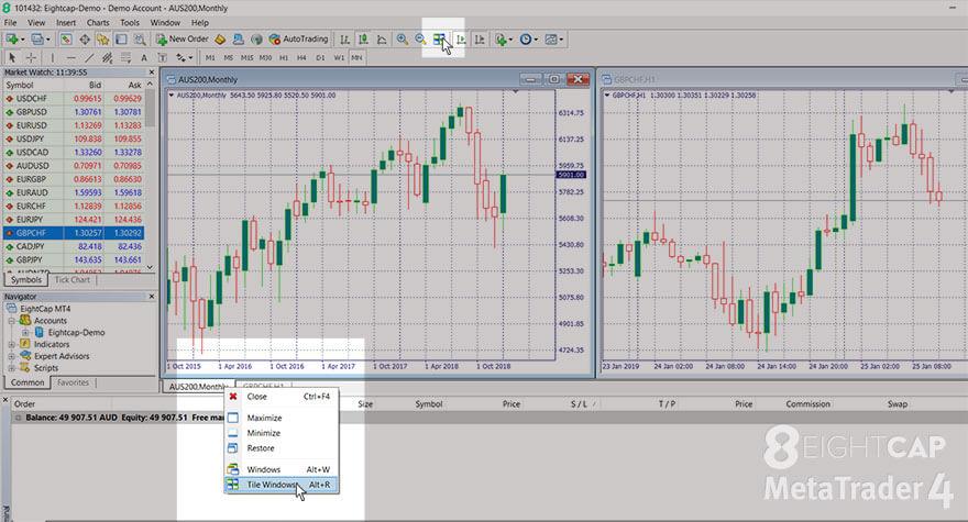 manage-charts-mt4-4