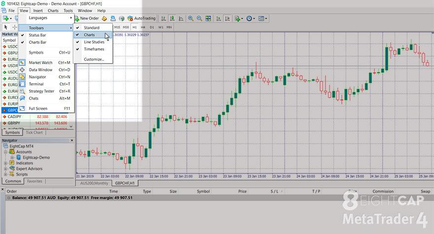 manage-charts-mt4-6