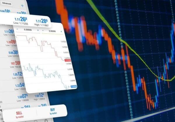 How to trade CFDs