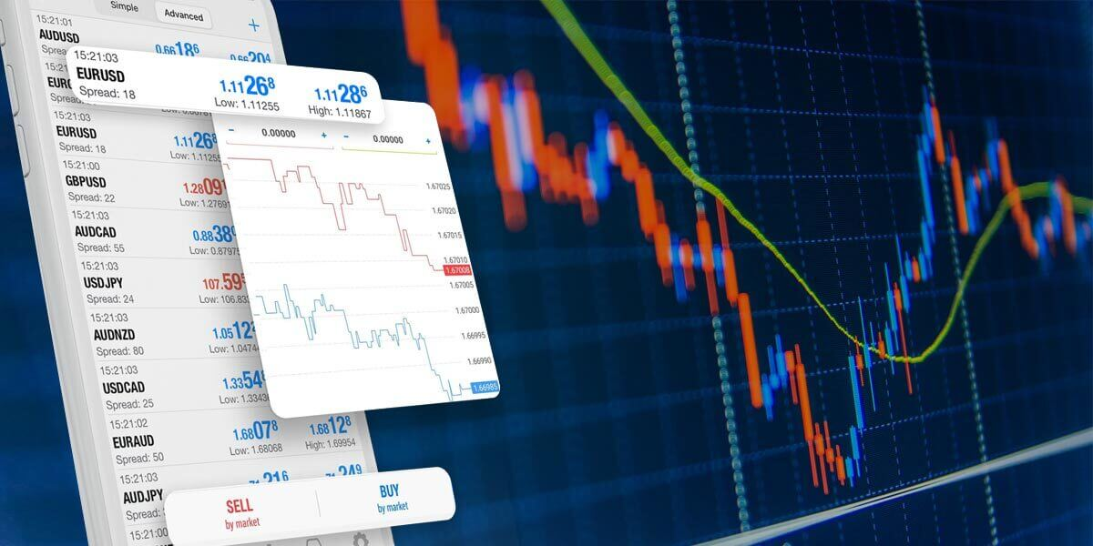 what are CFDs in trading