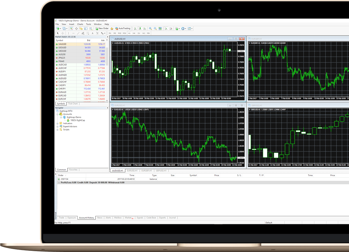 MetaTrader 4 >> EightCap: Australian Forex & CFD Regulated Broker