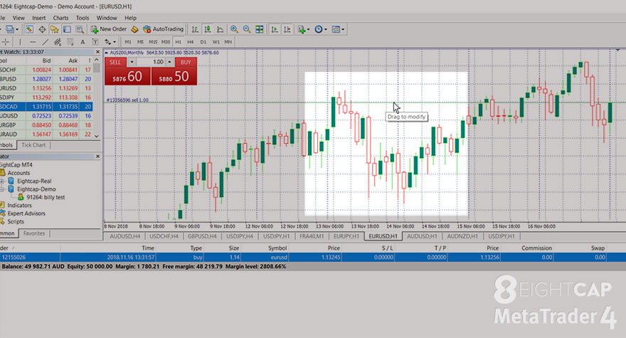Metatrader How to modify orders