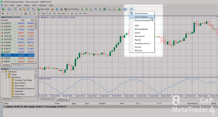 MetaTrader - How to use chart templates and profiles