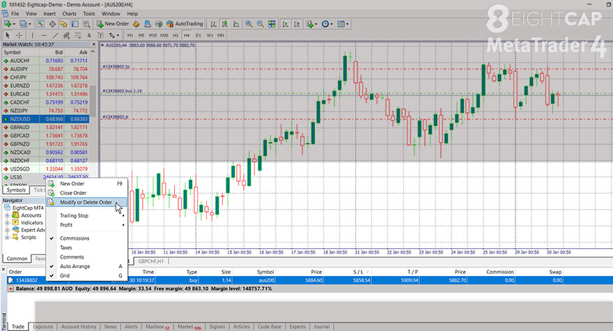how to place orders, One Click Trading, MT4, close trade, modify order, Terminal window
