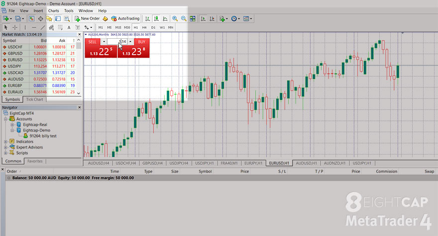 One Click Trading panel, MT4, close trade, modify order, open trade, sell, buy