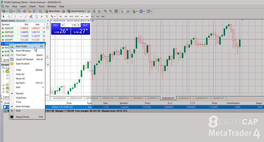 How to open and close trades in MetaTrader 4 | EightCap