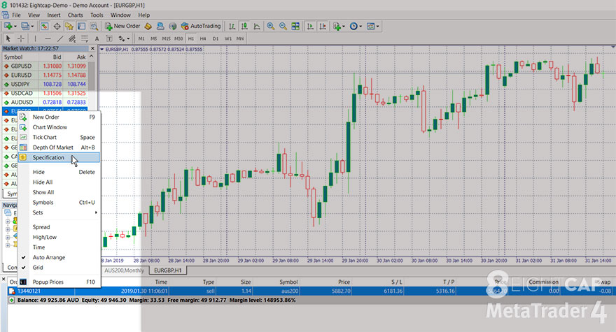 How to set & modify Stop Loss & Take Profit in MetaTrader 4