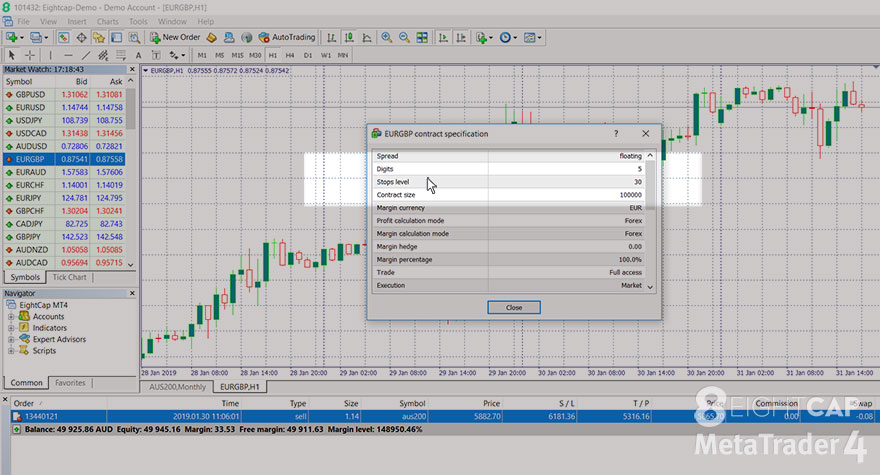 calculate Stops level, Specification, Market Watch, modify order, open trade