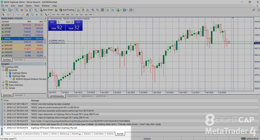 how to update MetaTrader 4, manual updates, automated updates, Terminal window
